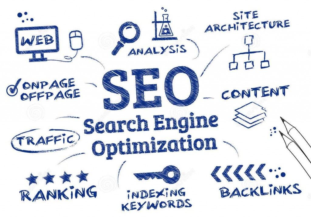SEO Minneapolis
